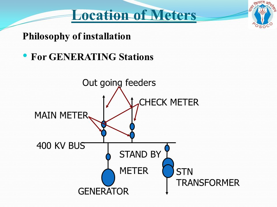 Location of Meters Philosophy of installation For GENERATING Stations