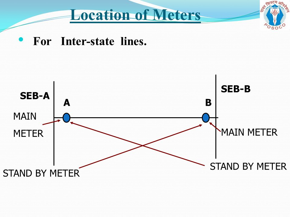 Location of Meters For Inter-state lines. SEB-B SEB-A A B MAIN METER