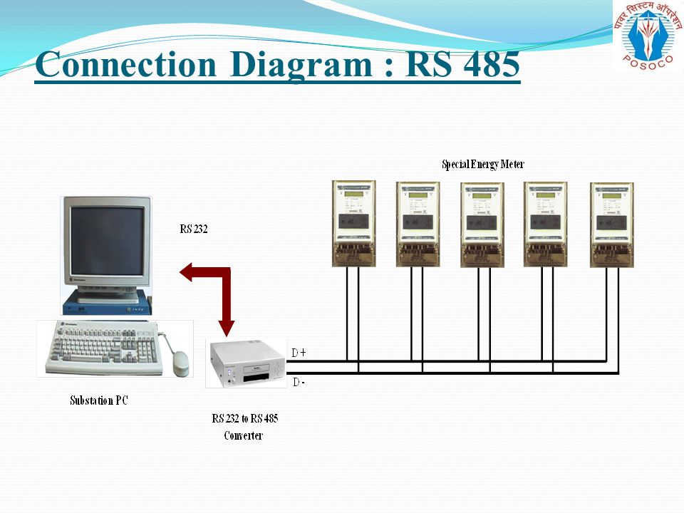 Connection Diagram : RS 485