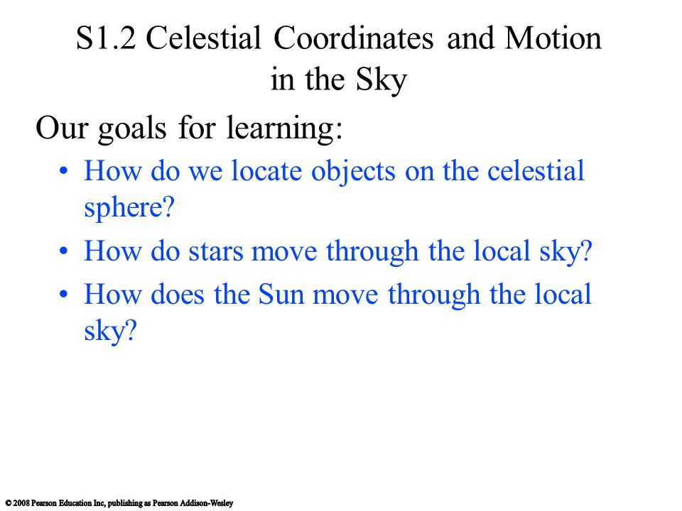 S1.2 Celestial Coordinates and Motion in the Sky