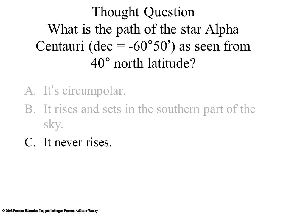 Thought Question What is the path of the star Alpha Centauri (dec = -60°50') as seen from 40° north latitude
