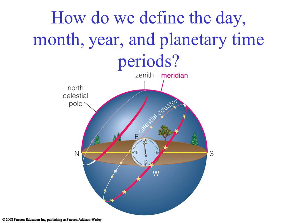How do we define the day, month, year, and planetary time periods