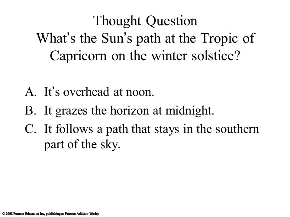 Thought Question What's the Sun's path at the Tropic of Capricorn on the winter solstice