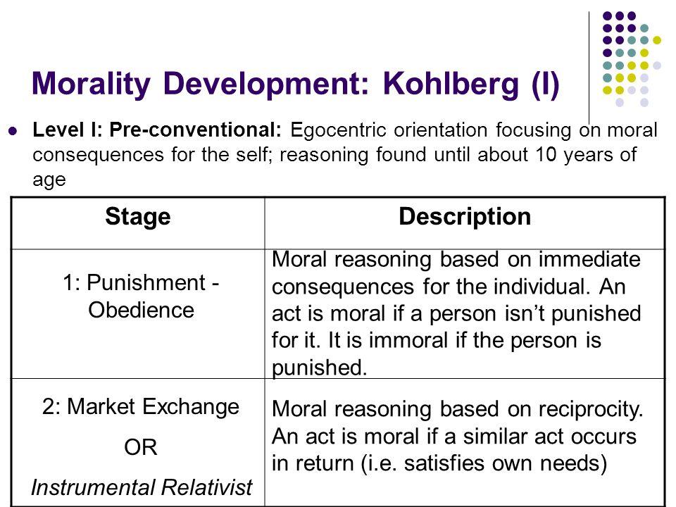 Morality Development: Kohlberg (I)
