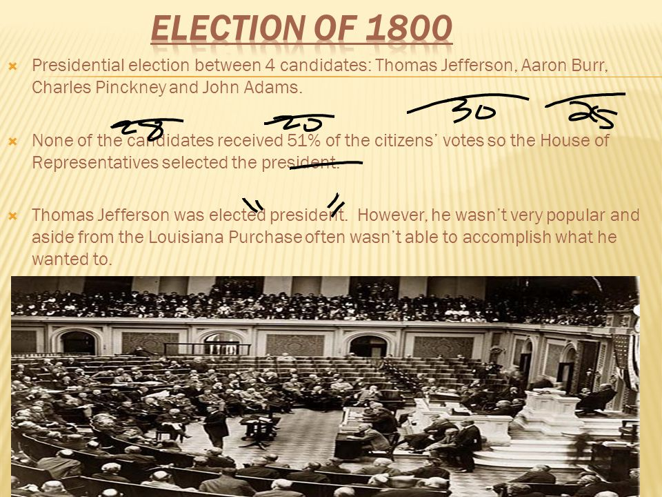 Election of 1800 Presidential election between 4 candidates: Thomas Jefferson, Aaron Burr, Charles Pinckney and John Adams.