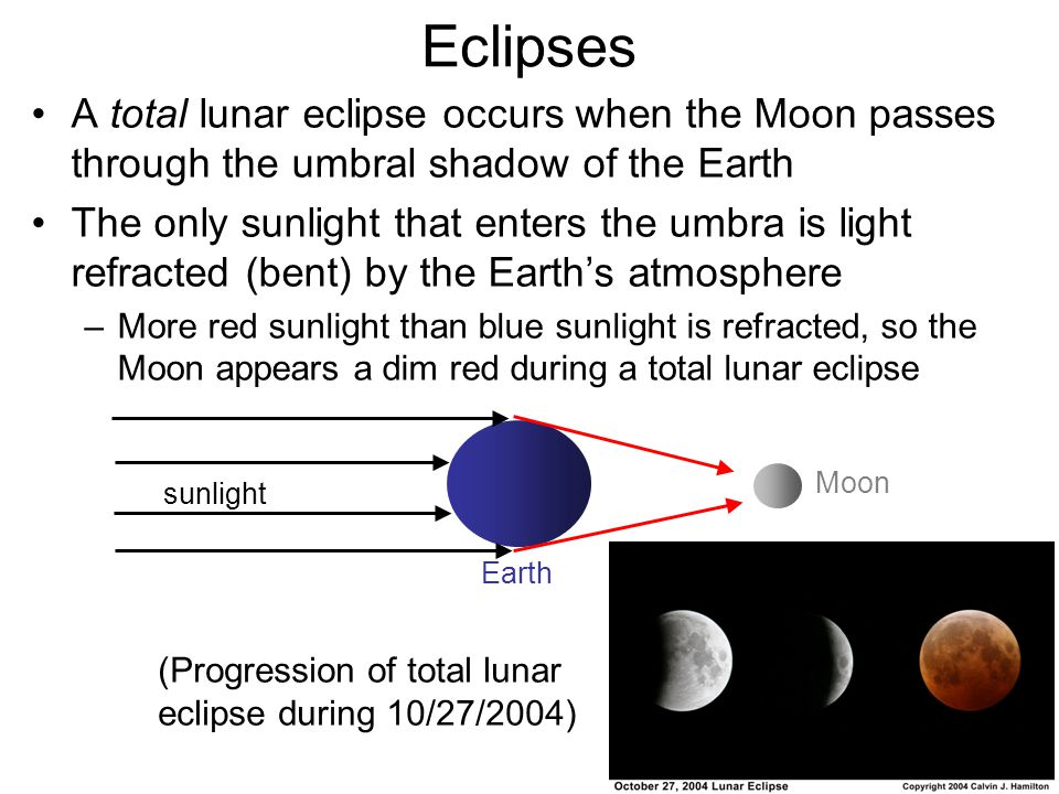 Eclipses A total lunar eclipse occurs when the Moon passes through the umbral shadow of the Earth.