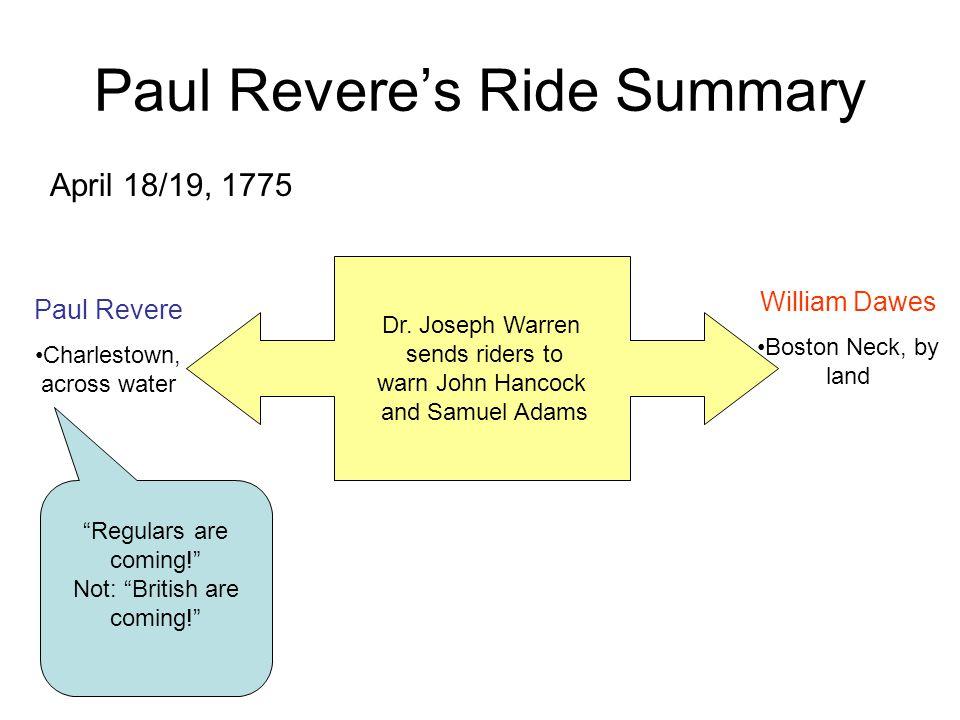 Paul Revere's Ride Summary