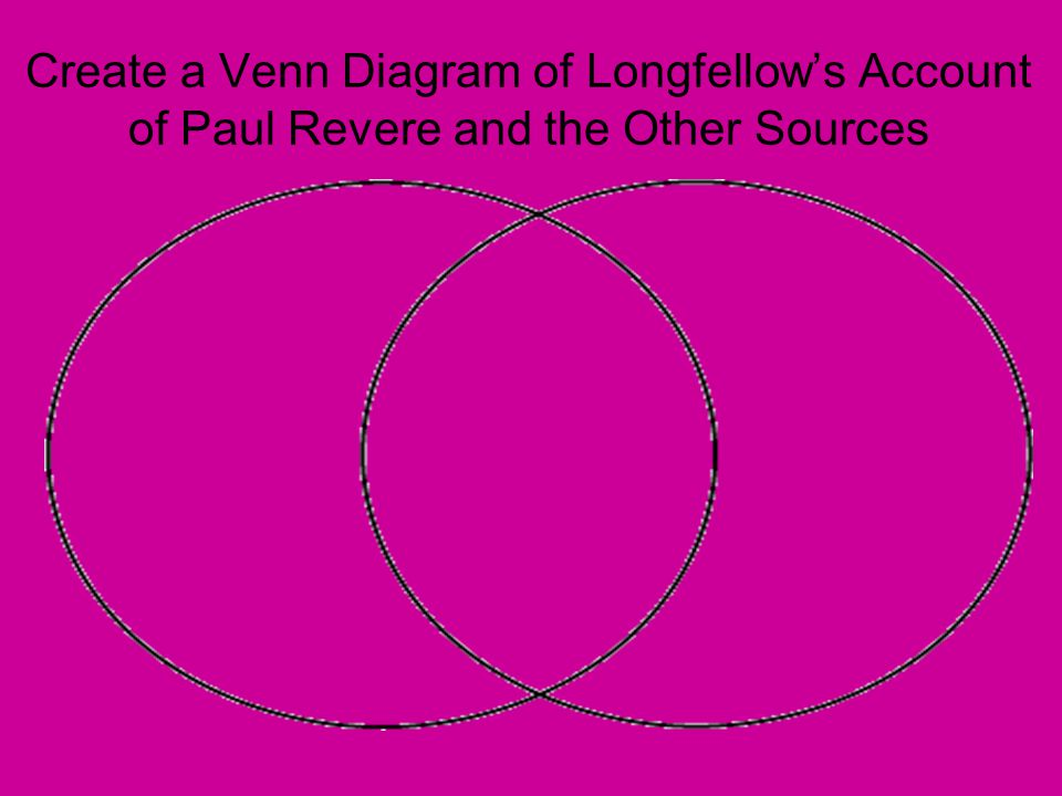 Create a Venn Diagram of Longfellow's Account of Paul Revere and the Other Sources