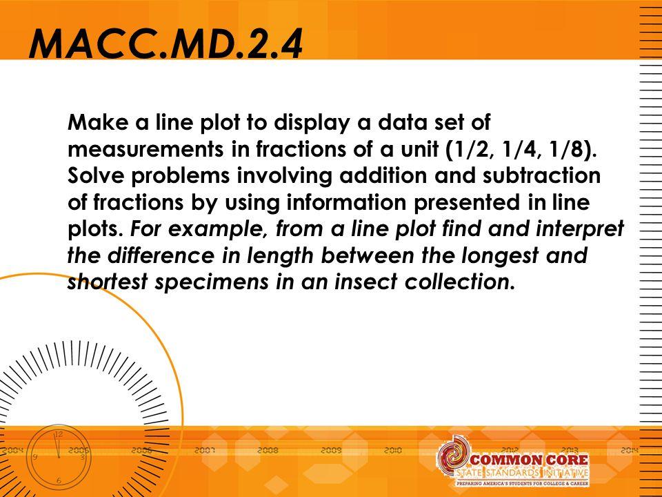 MACC.MD.2.4