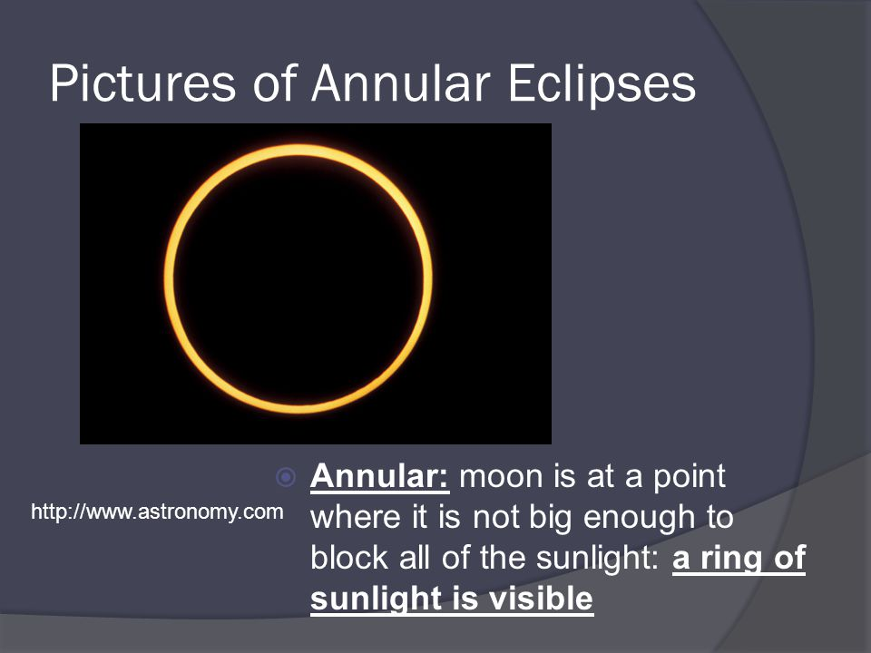 Pictures of Annular Eclipses