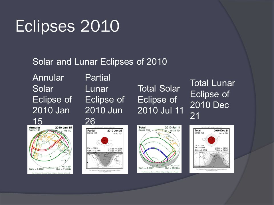 Eclipses 2010 Solar and Lunar Eclipses of 2010