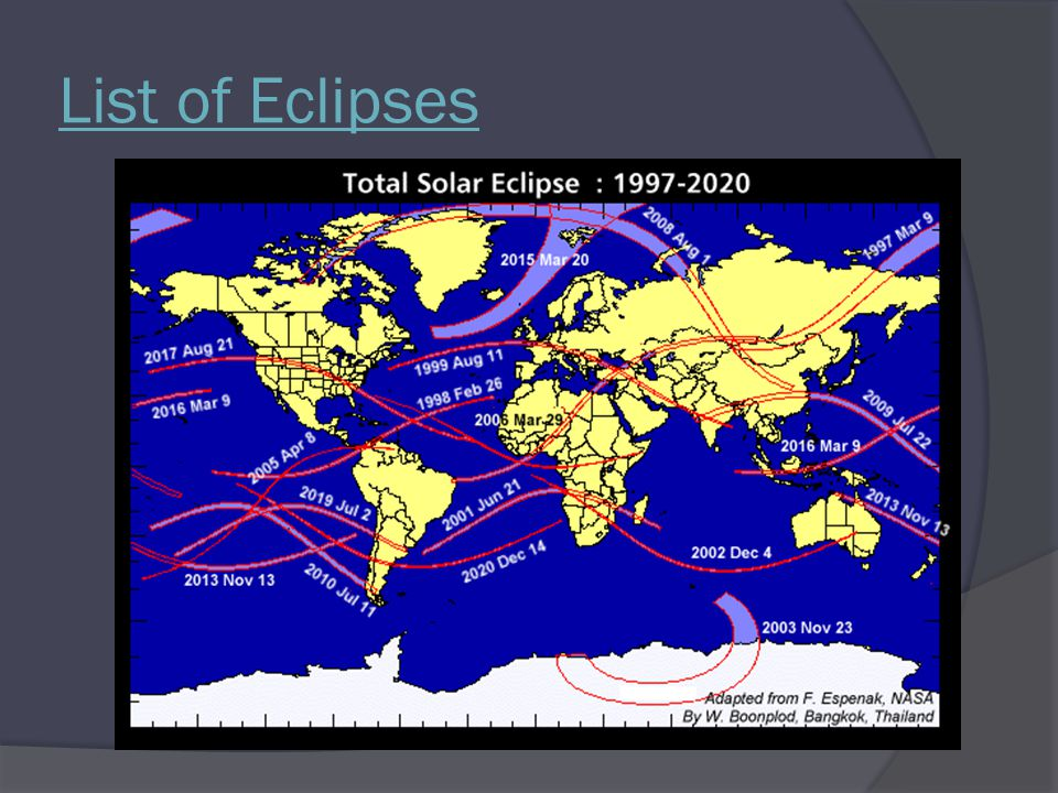 List of Eclipses