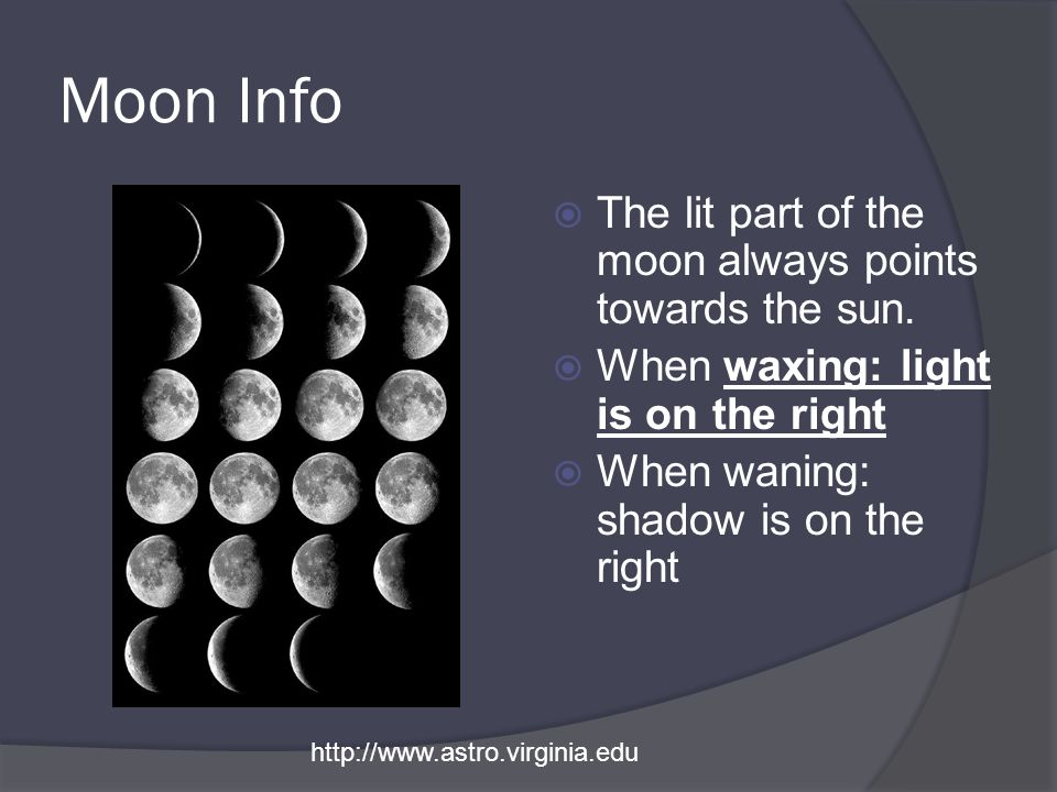 Moon Info The lit part of the moon always points towards the sun.