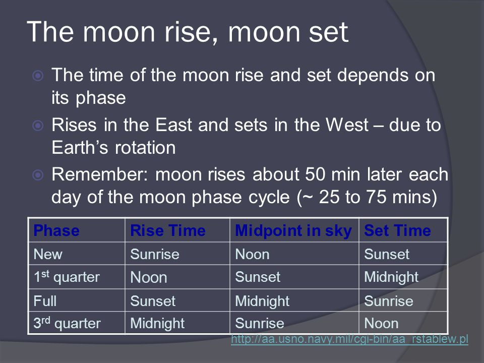 The moon rise, moon set The time of the moon rise and set depends on its phase. Rises in the East and sets in the West – due to Earth's rotation.