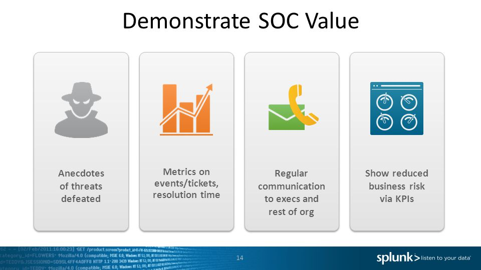 Demonstrate SOC Value Anecdotes of threats defeated. Metrics on events/tickets, resolution time. Regular communication to execs and rest of org.
