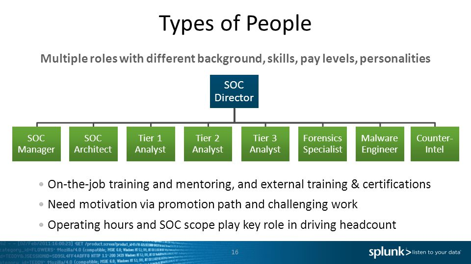 Types of People Multiple roles with different background, skills, pay levels, personalities. SOC Director.