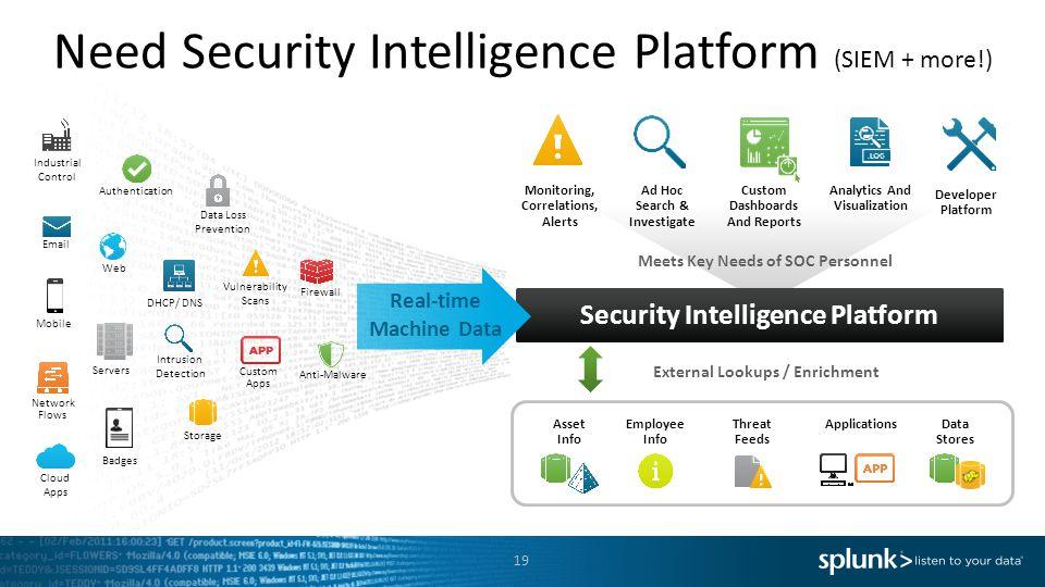 Need Security Intelligence Platform (SIEM + more!)
