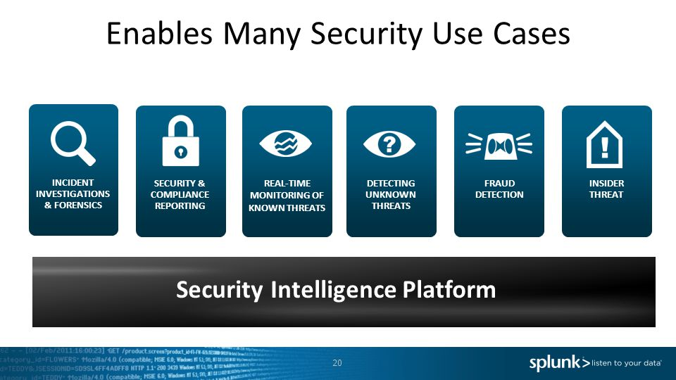 Enables Many Security Use Cases