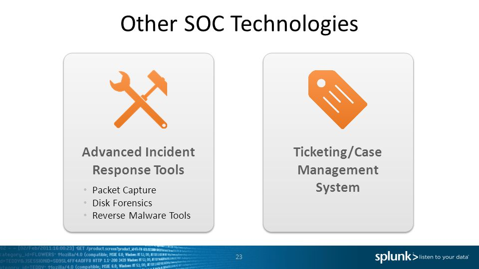 Other SOC Technologies