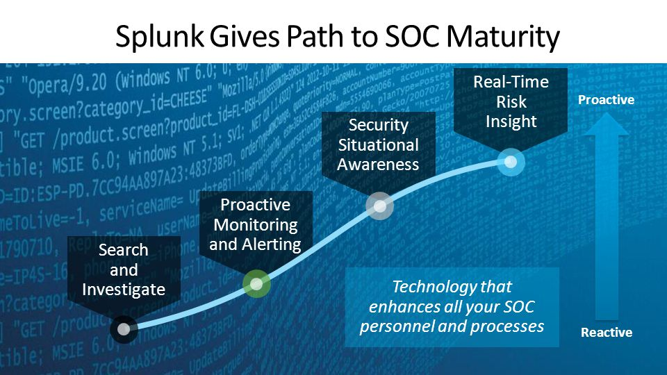 Splunk Gives Path to SOC Maturity