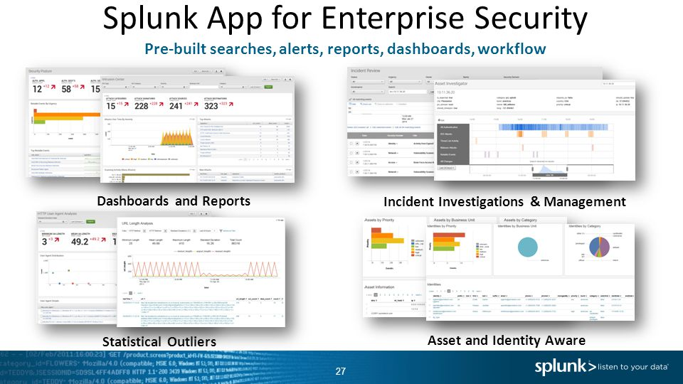 Splunk App for Enterprise Security Pre-built searches, alerts, reports, dashboards, workflow