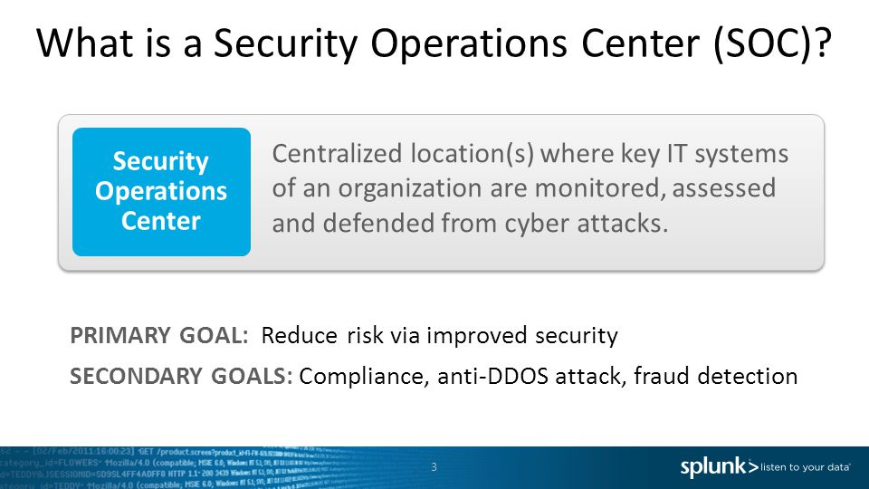 What is a Security Operations Center (SOC)