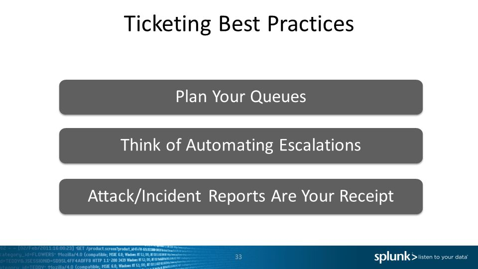 Ticketing Best Practices