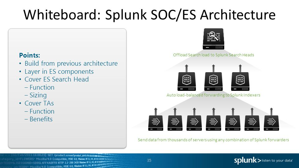 Whiteboard: Splunk SOC/ES Architecture