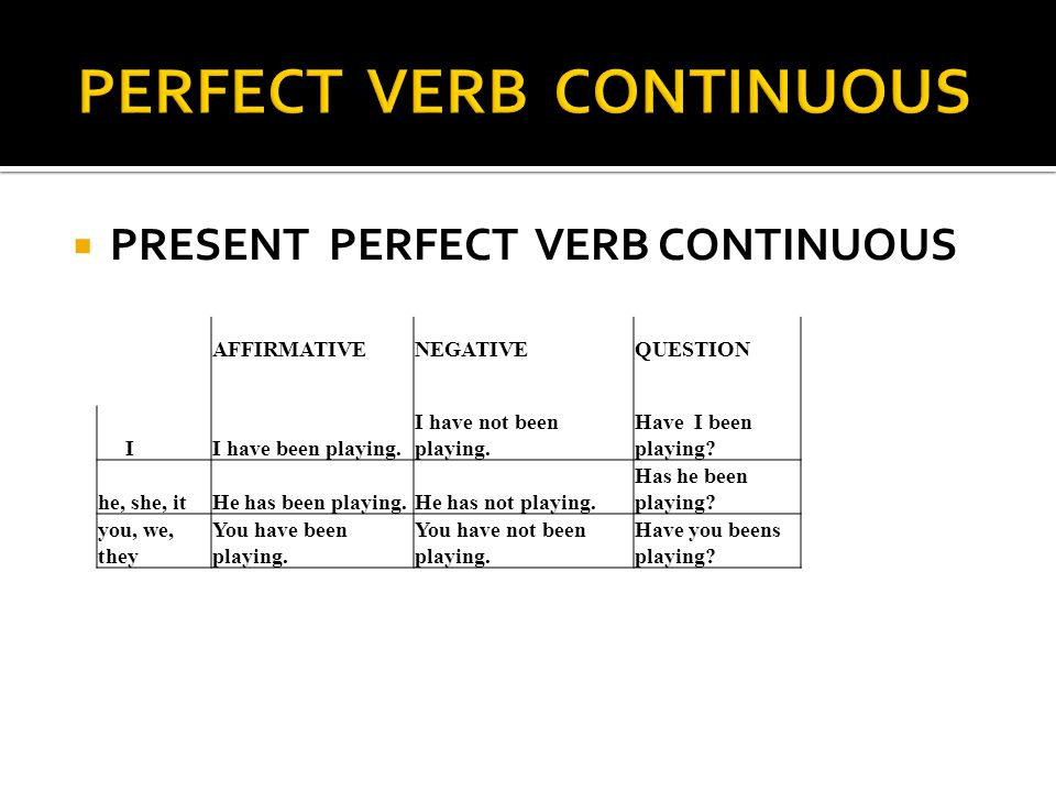 PERFECT VERB CONTINUOUS