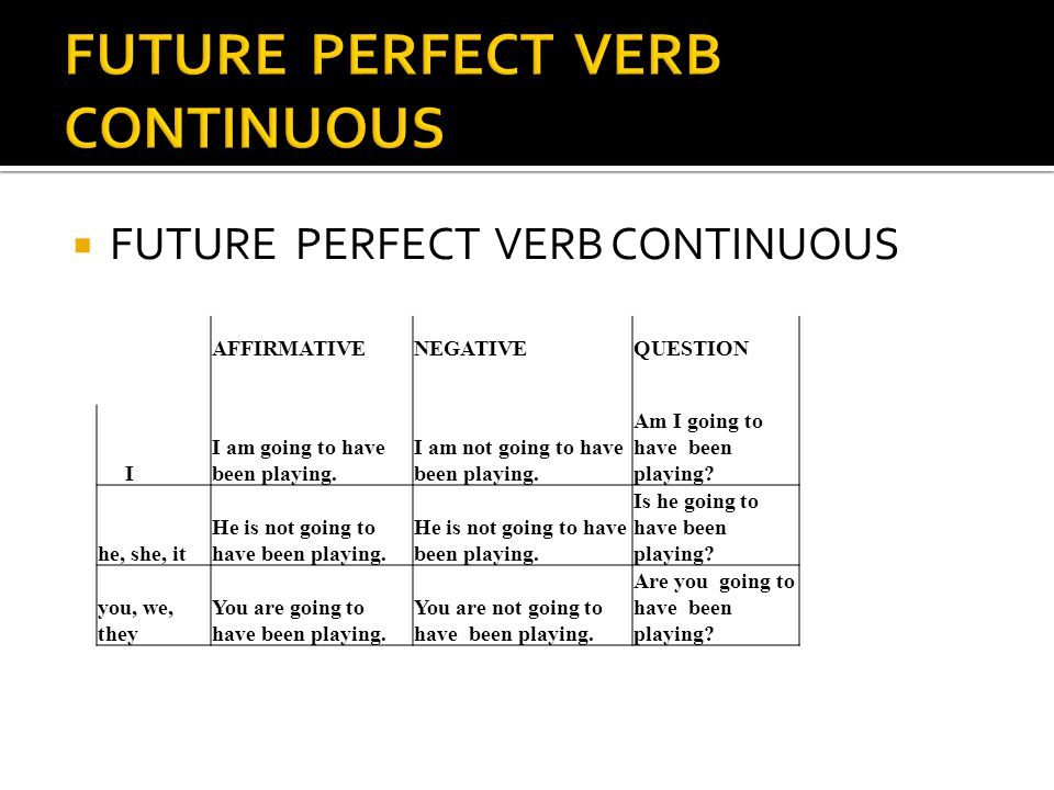 FUTURE PERFECT VERB CONTINUOUS