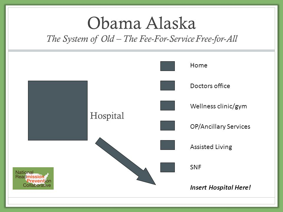 Obama Alaska The System of Old – The Fee-For-Service Free-for-All
