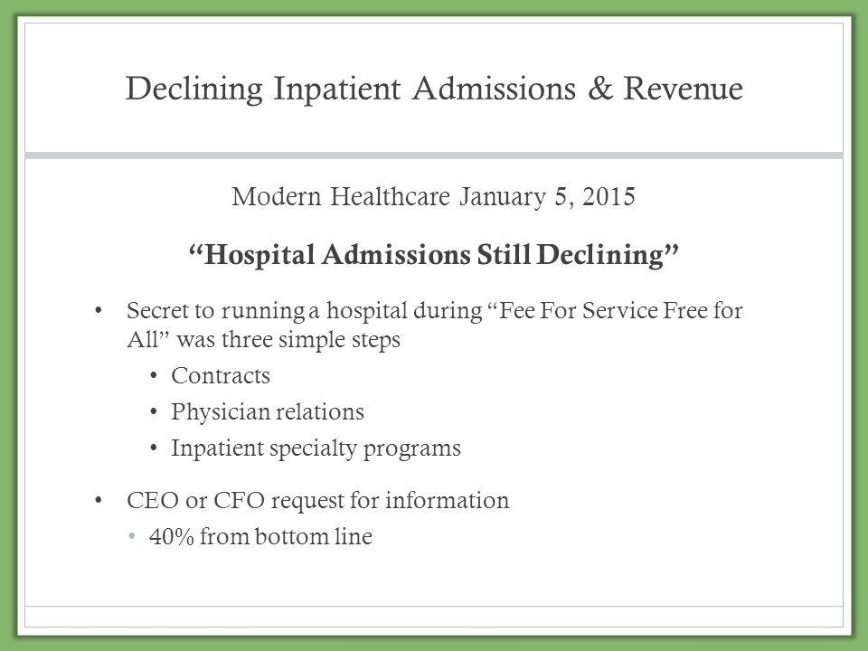 Declining Inpatient Admissions & Revenue