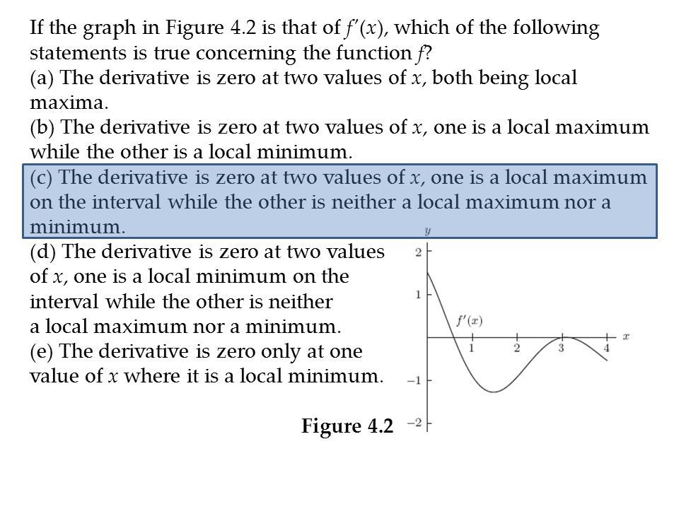 If the graph in Figure 4.2 is that of f′(x), which of the following statements is true concerning the function f