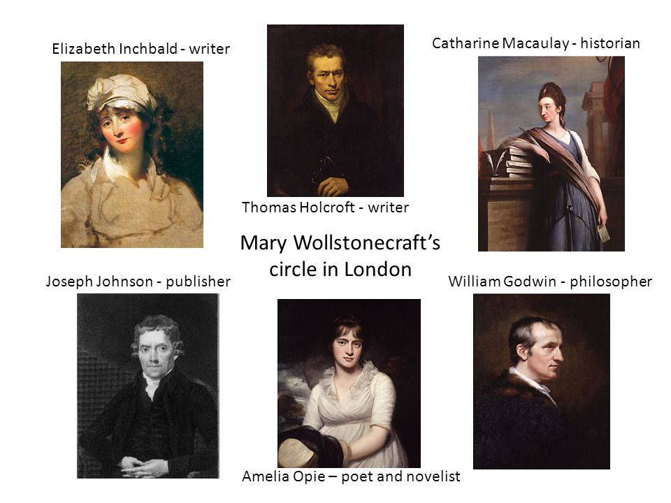 Mary Wollstonecraft's circle in London