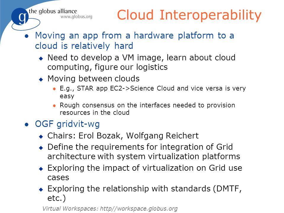 Cloud Interoperability