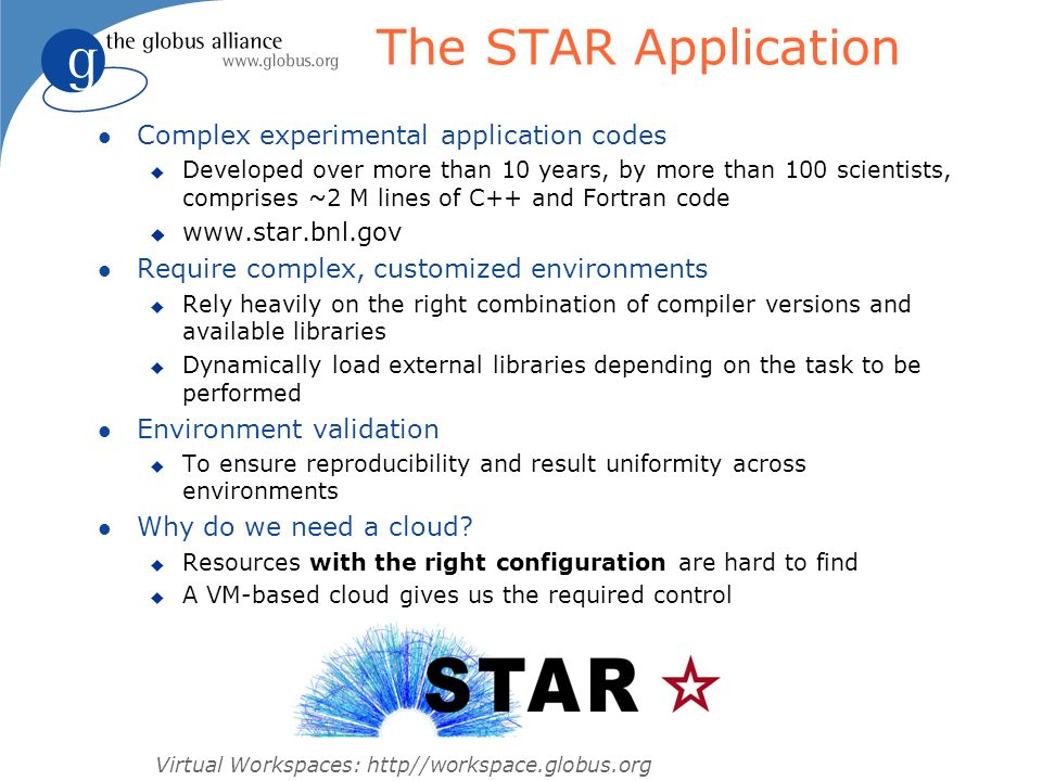 The STAR Application Complex experimental application codes