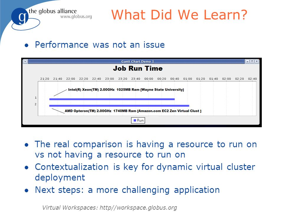 What Did We Learn Performance was not an issue