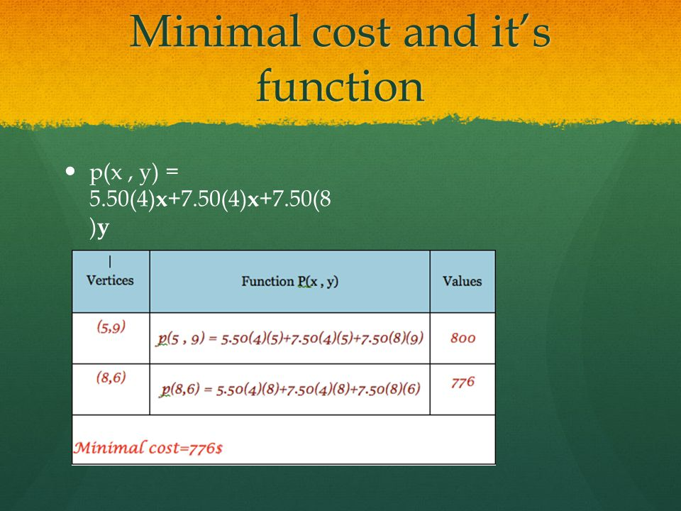 Minimal cost and it's function