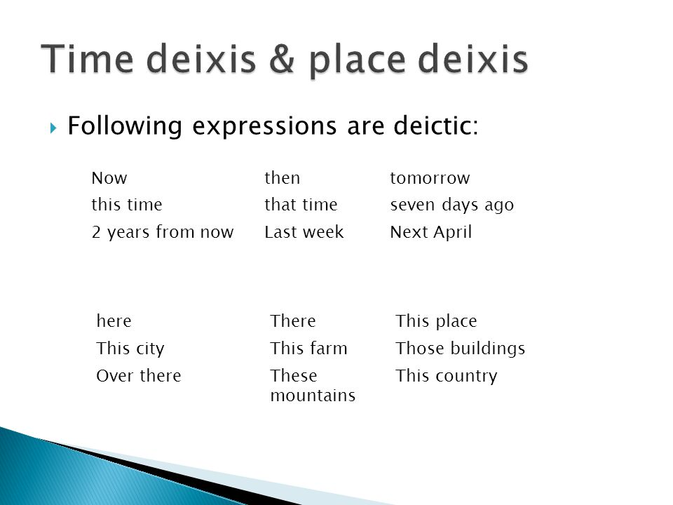 Time deixis & place deixis