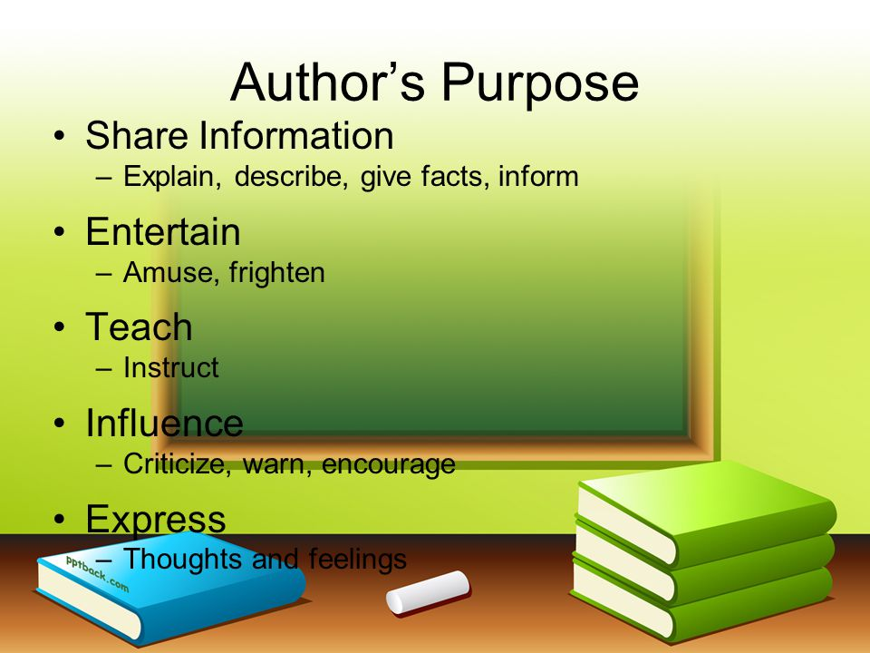 Author's Purpose Share Information Entertain Teach Influence Express