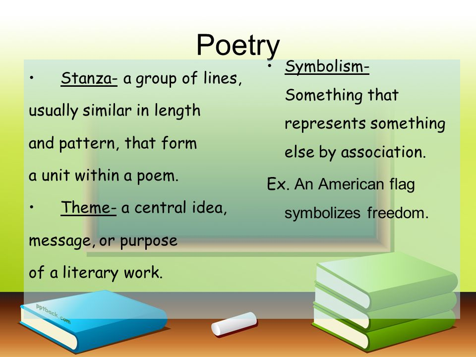 Poetry Symbolism- Something that represents something else by association. Ex. An American flag symbolizes freedom.