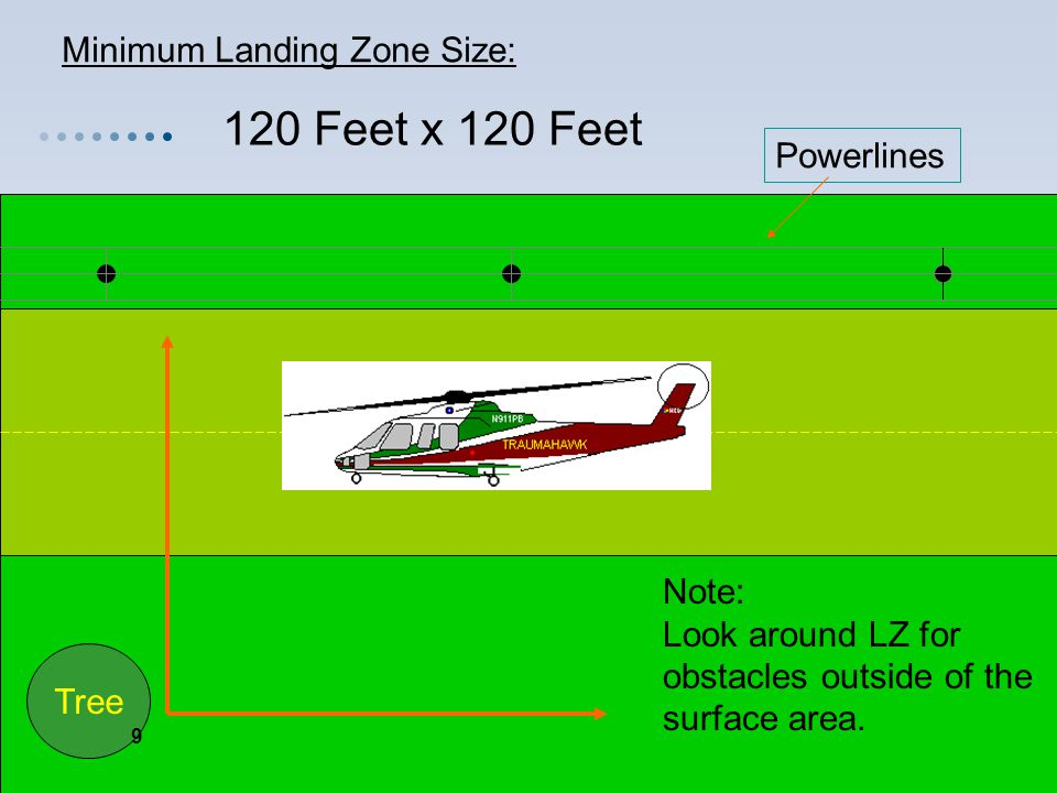 120 Feet x 120 Feet Minimum Landing Zone Size: Powerlines Note: