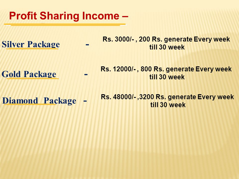 Profit Sharing Income –