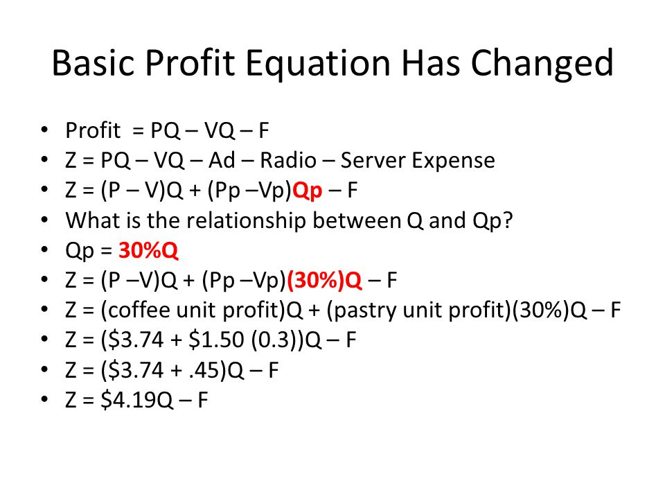 Basic Profit Equation Has Changed