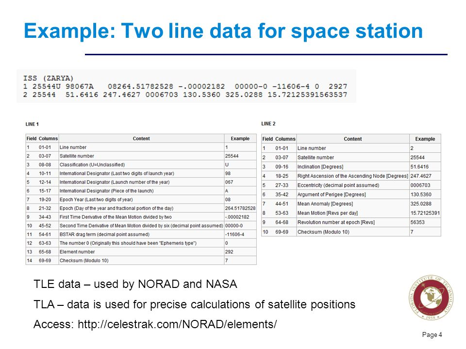 Example: Two line data for space station