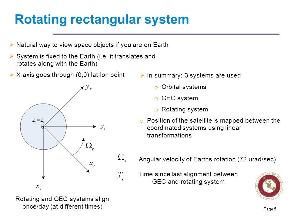 Rotating rectangular system