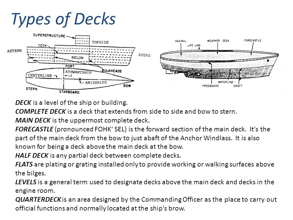 Types of Decks DECK is a level of the ship or building.