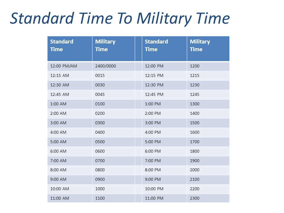 Standard Time To Military Time