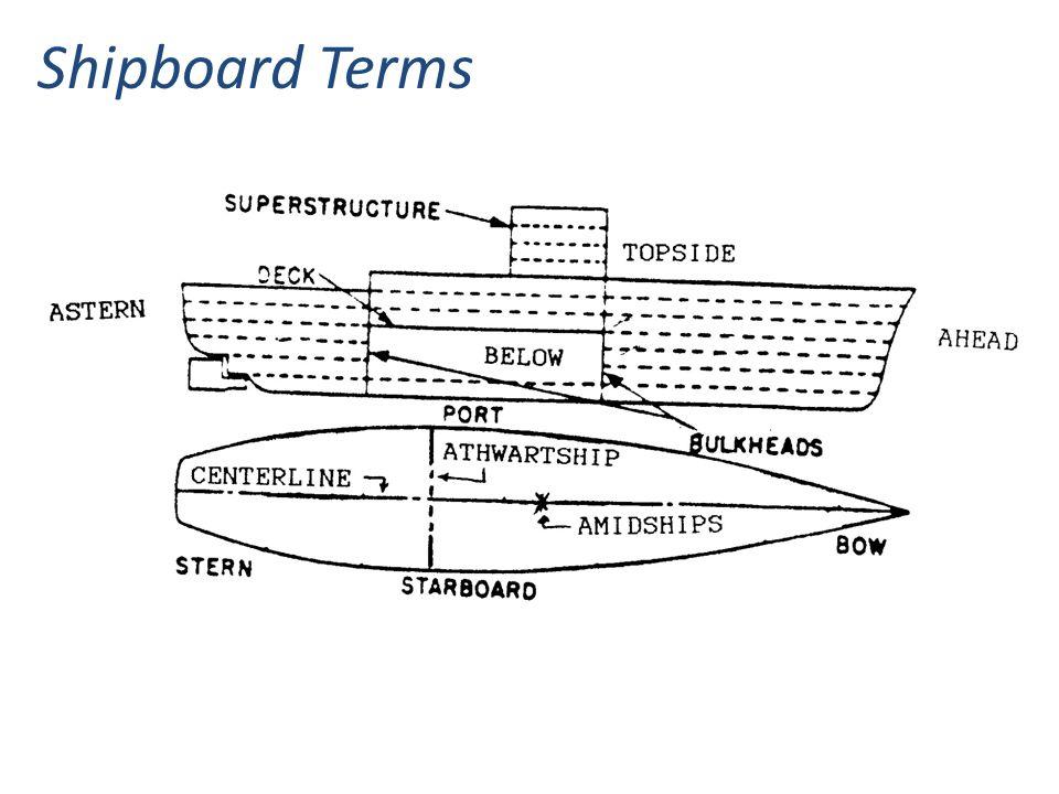 Shipboard Terms