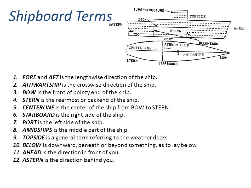 Shipboard Terms FORE and AFT is the lengthwise direction of the ship.